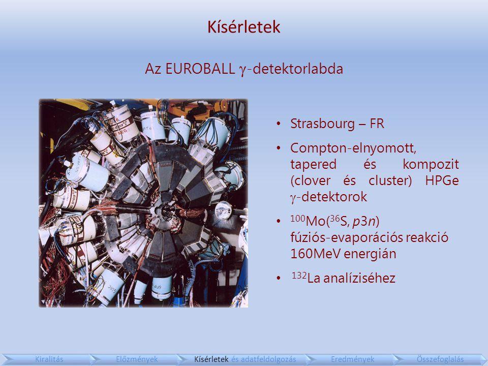 Strasbourg – FR Compton-elnyomott, tapered és kompozit (clover és cluster) HPGe  -detektorok 100 Mo( 36 S, p3n) fúziós-evaporációs reakció 160MeV energián 132 La analíziséhez Kísérletek Az EUROBALL  -detektorlabda KiralitásElőzményekKísérletek és adatfeldolgozásEredményekÖsszefoglalás