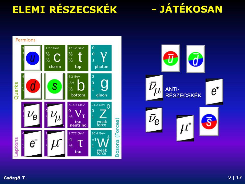 ELEMI RÉSZECSKÉK - JÁTÉKOSAN ANTI- RÉSZECSKÉK Csörgő T. 2 | 17