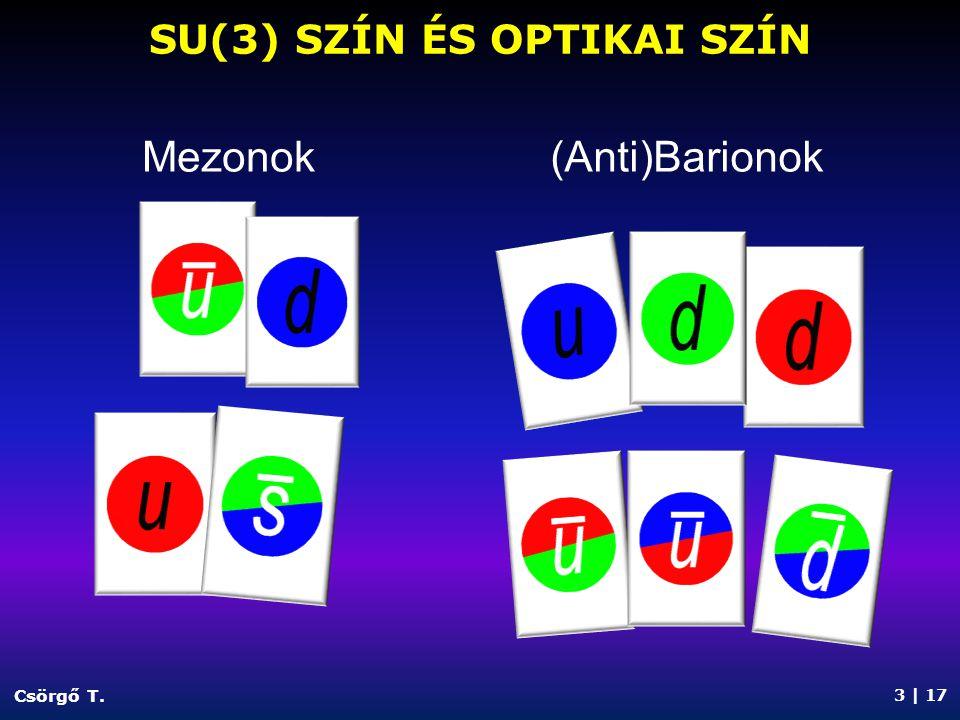 SU(3) SZÍN ÉS OPTIKAI SZÍN Mezonok(Anti)Barionok Csörgő T. 3 | 17