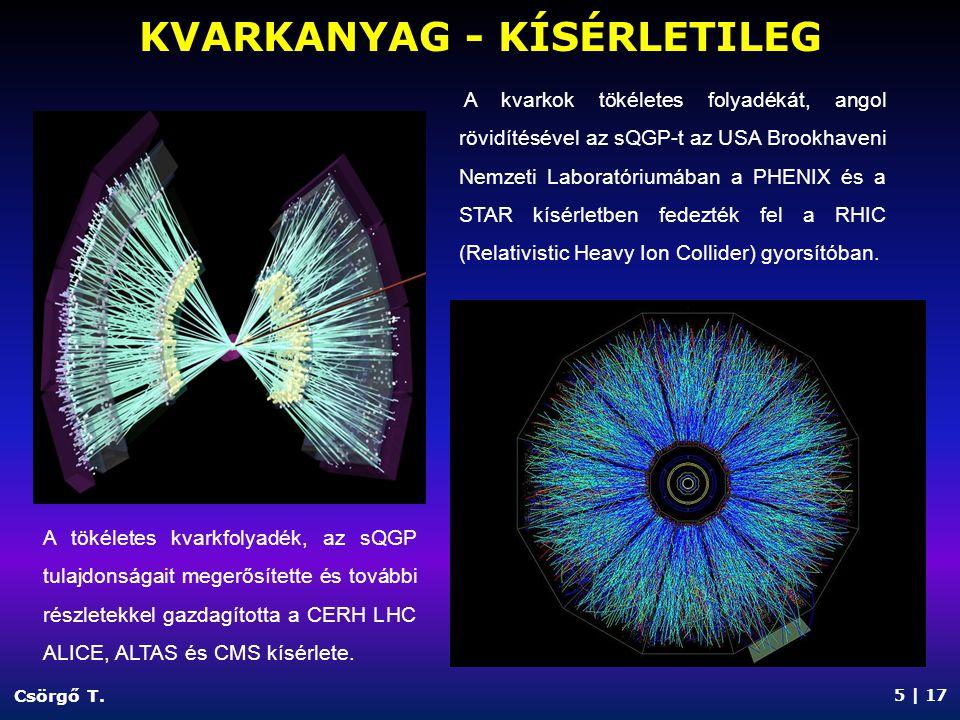 A kvarkok tökéletes folyadékát, angol rövidítésével az sQGP-t az USA Brookhaveni Nemzeti Laboratóriumában a PHENIX és a STAR kísérletben fedezték fel