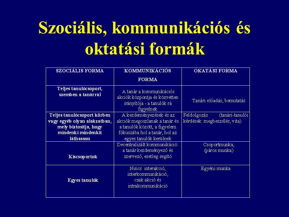 Szociális, kommunikációs és oktatási formák