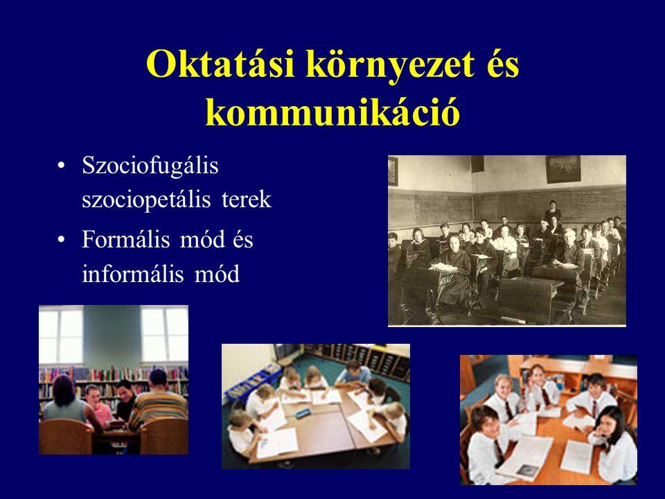 Oktatási környezet és kommunikáció Szociofugális szociopetális terek Formális mód és informális mód