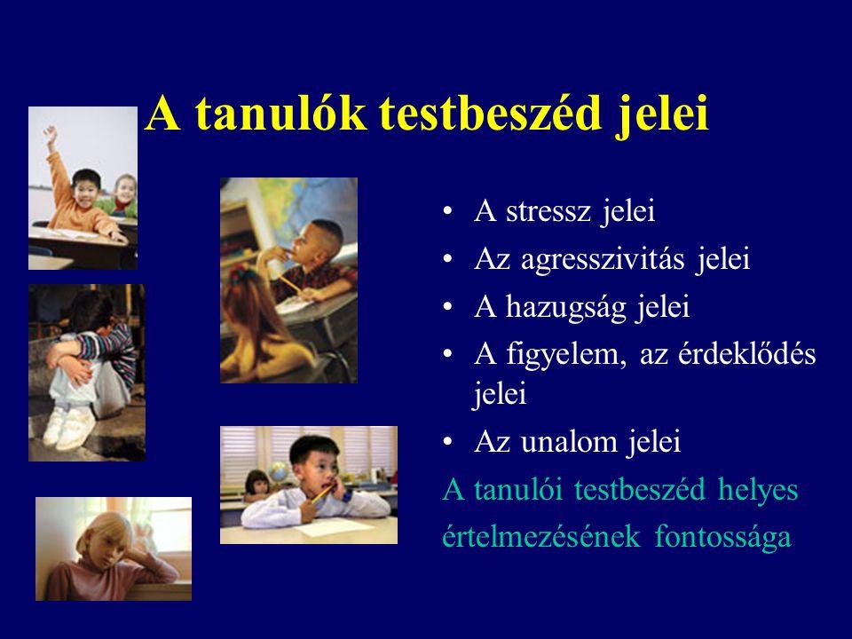 A tanulók testbeszéd jelei A stressz jelei Az agresszivitás jelei A hazugság jelei A figyelem, az érdeklődés jelei Az unalom jelei A tanulói testbeszéd helyes értelmezésének fontossága
