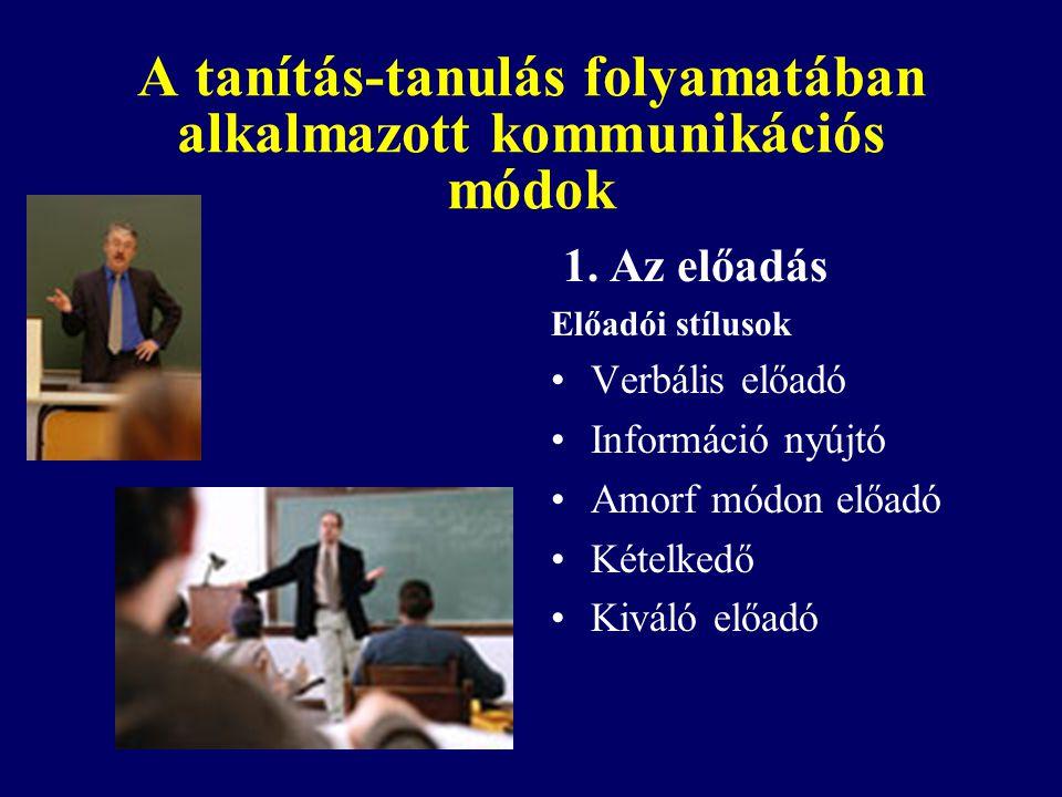 A tanítás-tanulás folyamatában alkalmazott kommunikációs módok 1. Az előadás Előadói stílusok Verbális előadó Információ nyújtó Amorf módon előadó Két