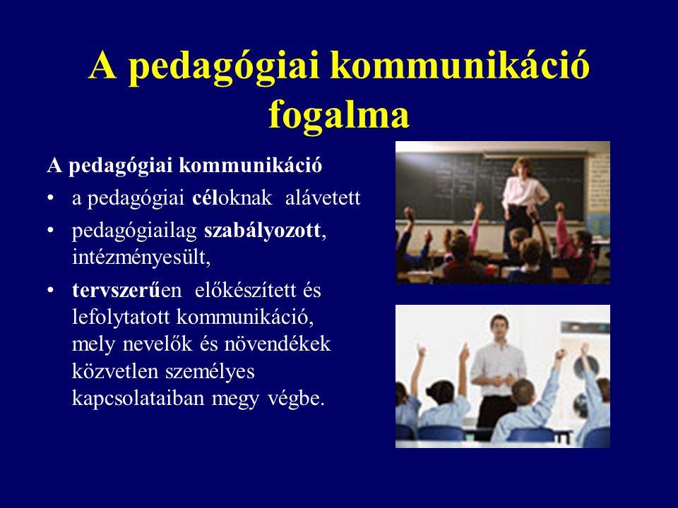 A pedagógiai kommunikáció fogalma A pedagógiai kommunikáció a pedagógiai céloknak alávetett pedagógiailag szabályozott, intézményesült, tervszerűen előkészített és lefolytatott kommunikáció, mely nevelők és növendékek közvetlen személyes kapcsolataiban megy végbe.