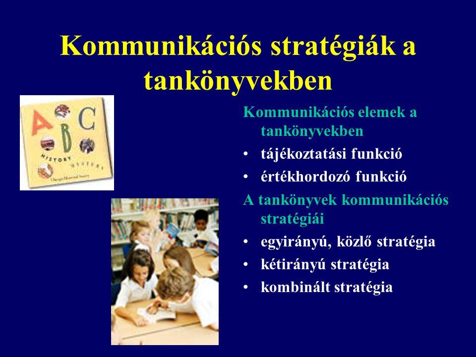 Kommunikációs stratégiák a tankönyvekben Kommunikációs elemek a tankönyvekben tájékoztatási funkció értékhordozó funkció A tankönyvek kommunikációs stratégiái egyirányú, közlő stratégia kétirányú stratégia kombinált stratégia