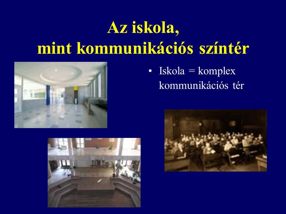 Az iskola, mint kommunikációs színtér Iskola = komplex kommunikációs tér