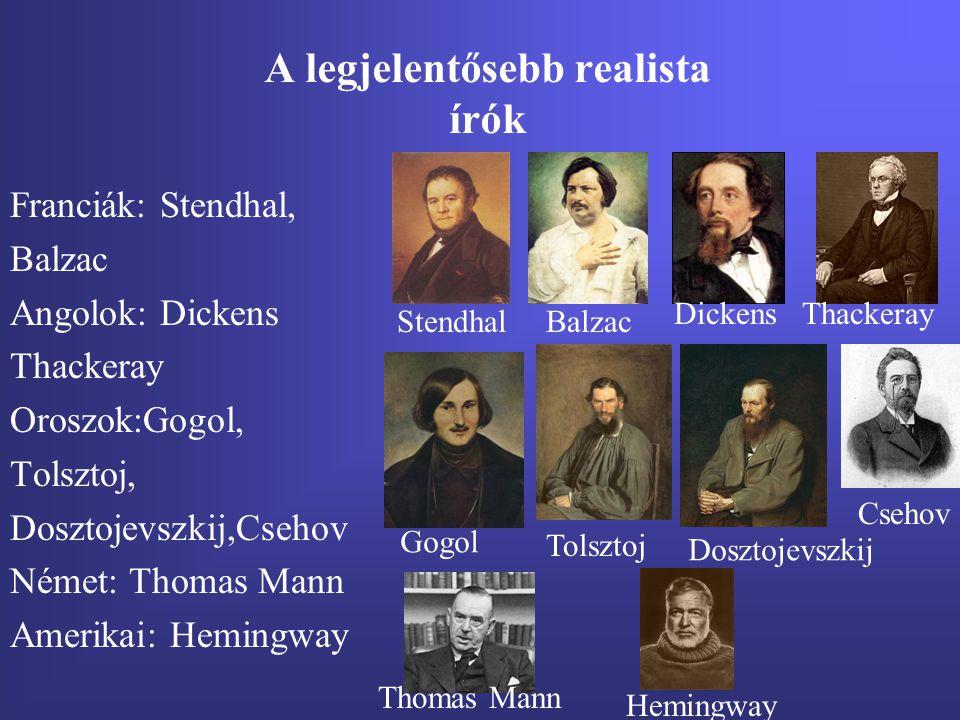 A legjelentősebb realista írók Franciák: Stendhal, Balzac Angolok: Dickens Thackeray Oroszok:Gogol, Tolsztoj, Dosztojevszkij,Csehov Német: Thomas Mann