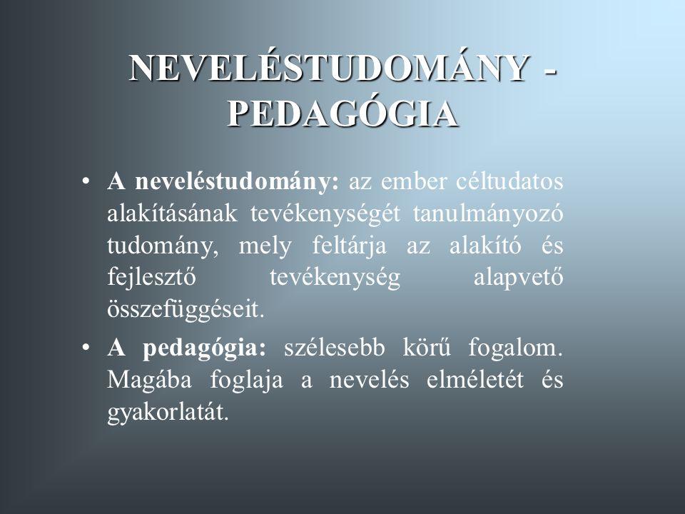 A PEDAGÓGIA FELOSZTÁSA Általános pedagógia Neveléstörténet Neveléselmélet Didaktika Tantárgyi módszertanok Összehasonlító pedagógia Gyógypedagógia Iskola-szervezettan Életkorok pedagógiája Nevelési színterek pedagógiája