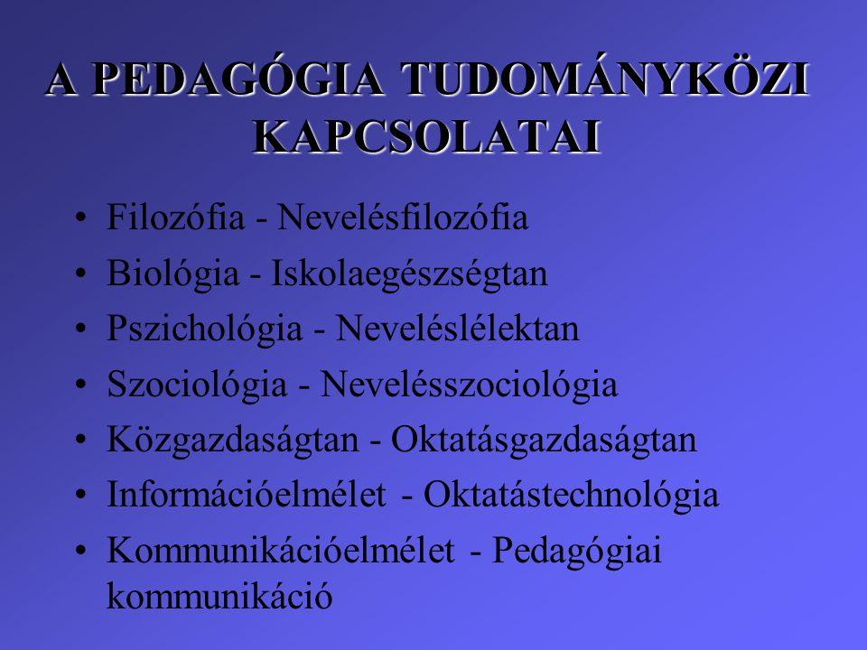 A PEDAGÓGIA TUDOMÁNYKÖZI KAPCSOLATAI Filozófia - Nevelésfilozófia Biológia - Iskolaegészségtan Pszichológia - Neveléslélektan Szociológia - Nevelésszo