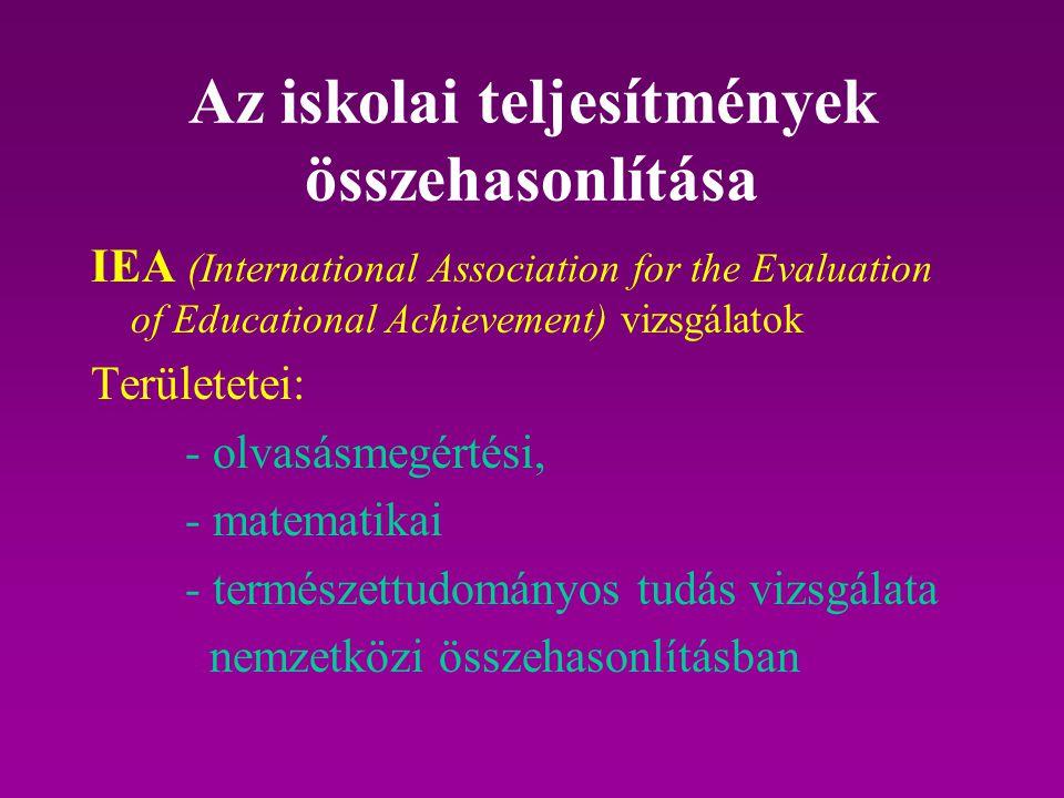 Szervezetei Comparative and International Education Society (1956) Comparative Education Society in Europe (1961) World Council of Comparative Educational Societies (1970)