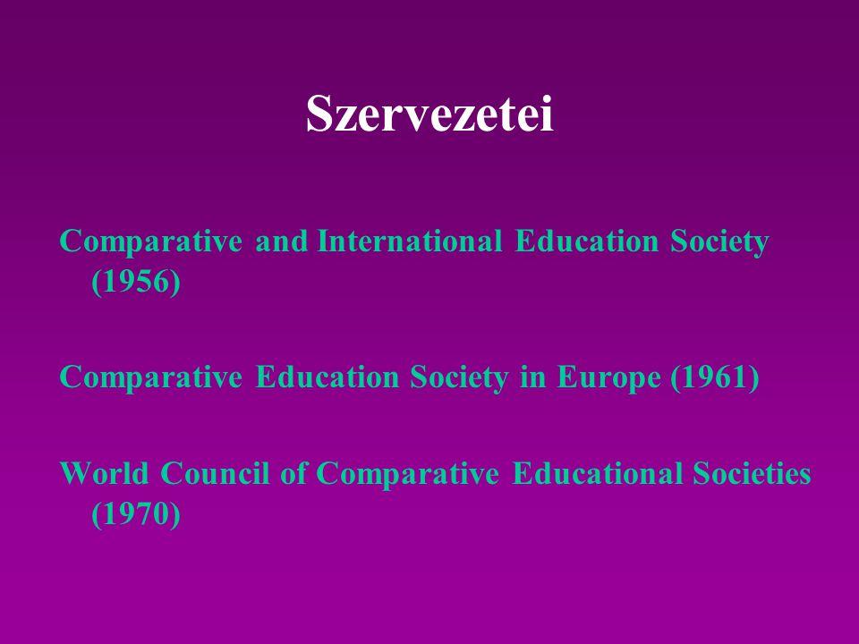 """Az összehasonlító pedagógia jelentősége """"Az oktatás európai dimenziója az eredmények és hiányok felmérése adaptáció vagy elutasítás?"""