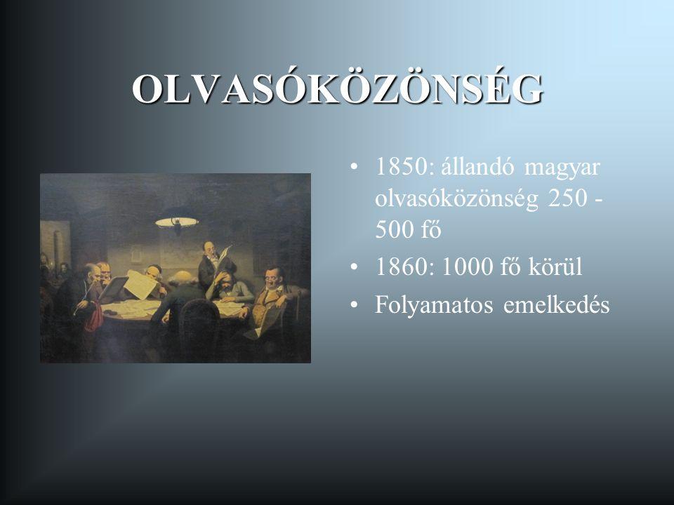 OLVASÓKÖZÖNSÉG 1850: állandó magyar olvasóközönség 250 - 500 fő 1860: 1000 fő körül Folyamatos emelkedés