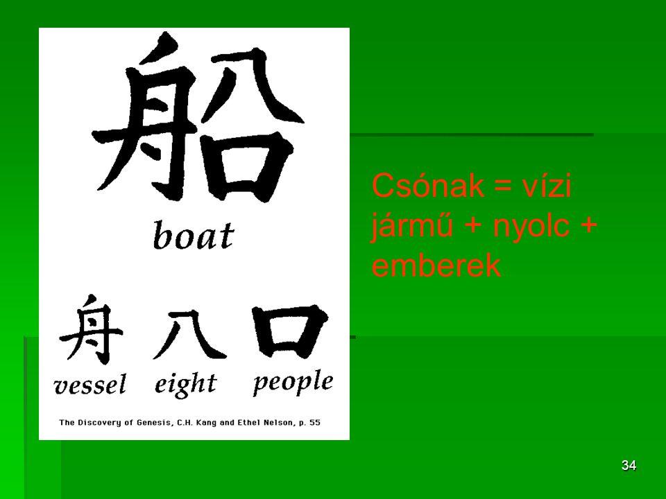 34 Csónak = vízi jármű + nyolc + emberek