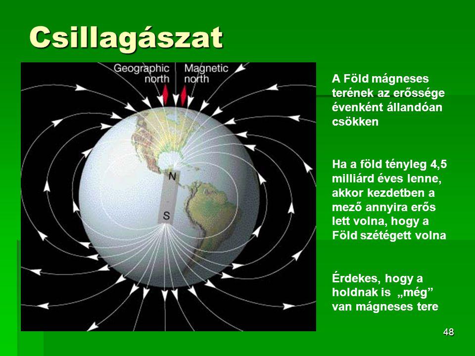 """48 Csillagászat A Föld mágneses terének az erőssége évenként állandóan csökken Ha a föld tényleg 4,5 milliárd éves lenne, akkor kezdetben a mező annyira erős lett volna, hogy a Föld szétégett volna Érdekes, hogy a holdnak is """"még van mágneses tere"""