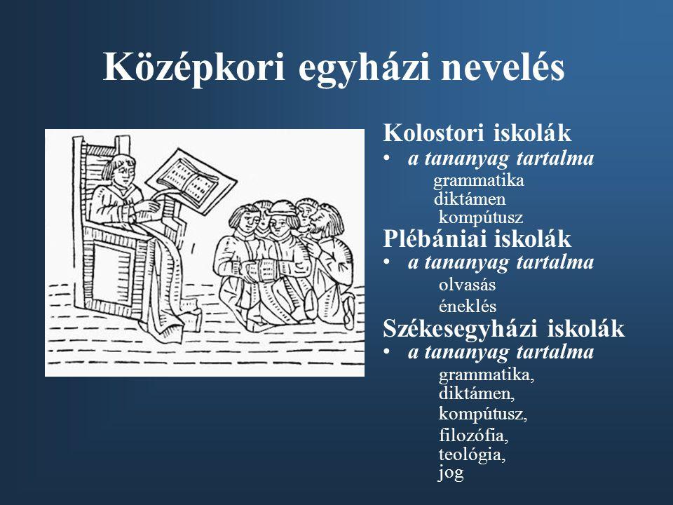Középkori egyházi nevelés Kolostori iskolák a tananyag tartalma grammatika diktámen kompútusz Plébániai iskolák a tananyag tartalma olvasás éneklés Sz