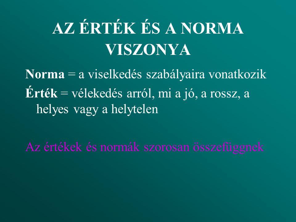 AZ ÉRTÉK ÉS A NORMA VISZONYA Norma = a viselkedés szabályaira vonatkozik Érték = vélekedés arról, mi a jó, a rossz, a helyes vagy a helytelen Az érték