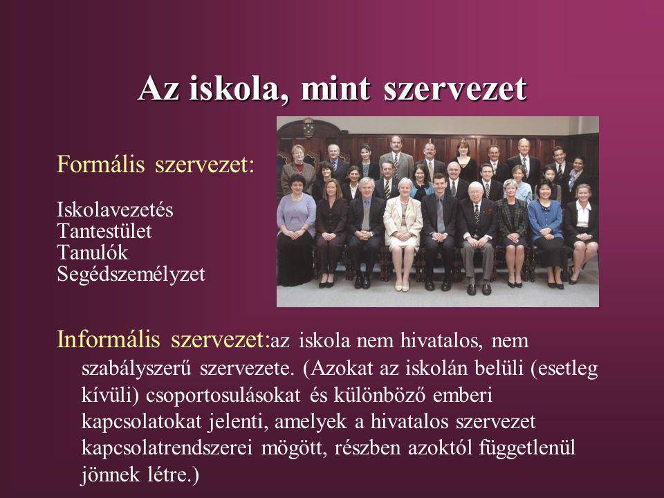 Az iskolai élet szabályozása Ki alapíthat iskolát Magyarországon.