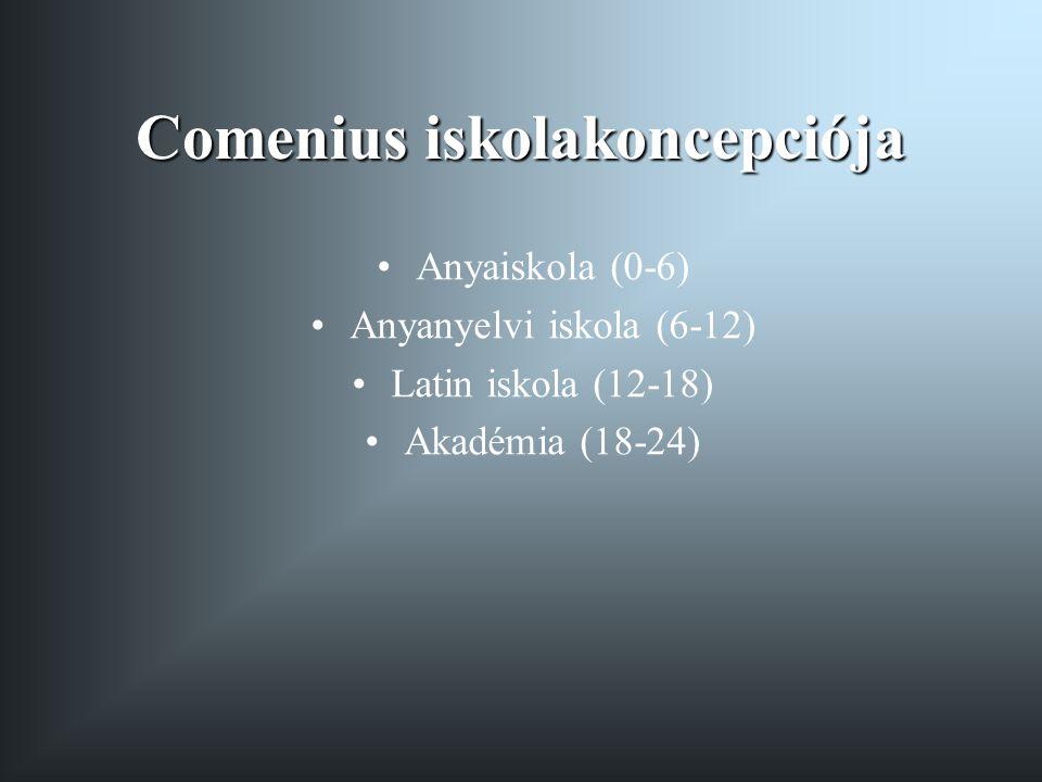 Comenius didaktikai elvei Szemléletesség Tudatosság Rendszeresség Következetesség A tananyag koncentrikus bővítésének elve