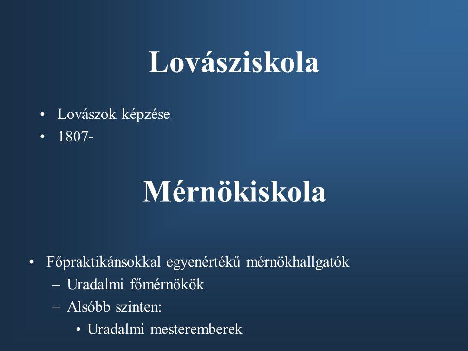 Lovásziskola Lovászok képzése 1807- Főpraktikánsokkal egyenértékű mérnökhallgatók –Uradalmi főmérnökök –Alsóbb szinten: Uradalmi mesteremberek Mérnökiskola