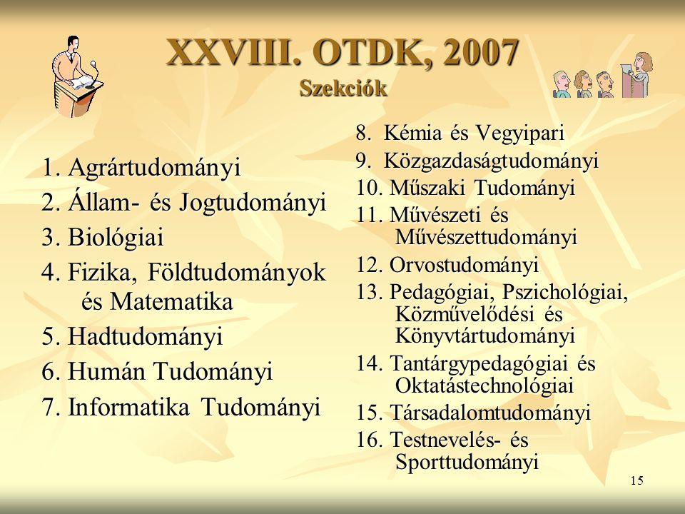 15 XXVIII. OTDK, 2007 Szekciók 1. Agrártudományi 2.
