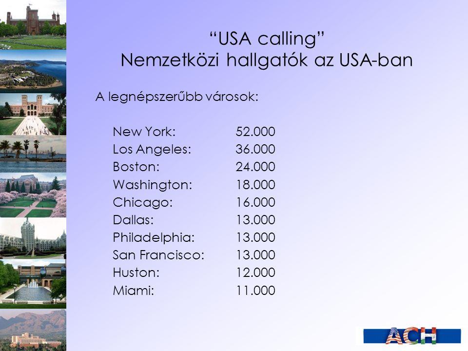 """""""USA calling"""" Nemzetközi hallgatók az USA-ban A legnépszerűbb városok: New York: 52.000 Los Angeles: 36.000 Boston: 24.000 Washington: 18.000 Chicago:"""