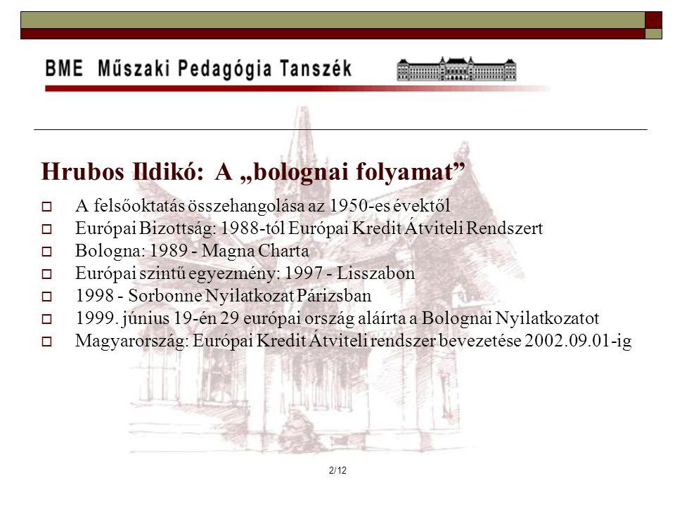 """2/12 Hrubos Ildikó: A """"bolognai folyamat  A felsőoktatás összehangolása az 1950-es évektől  Európai Bizottság: 1988-tól Európai Kredit Átviteli Rendszert  Bologna: 1989 - Magna Charta  Európai szintű egyezmény: 1997 - Lisszabon  1998 - Sorbonne Nyilatkozat Párizsban  1999."""