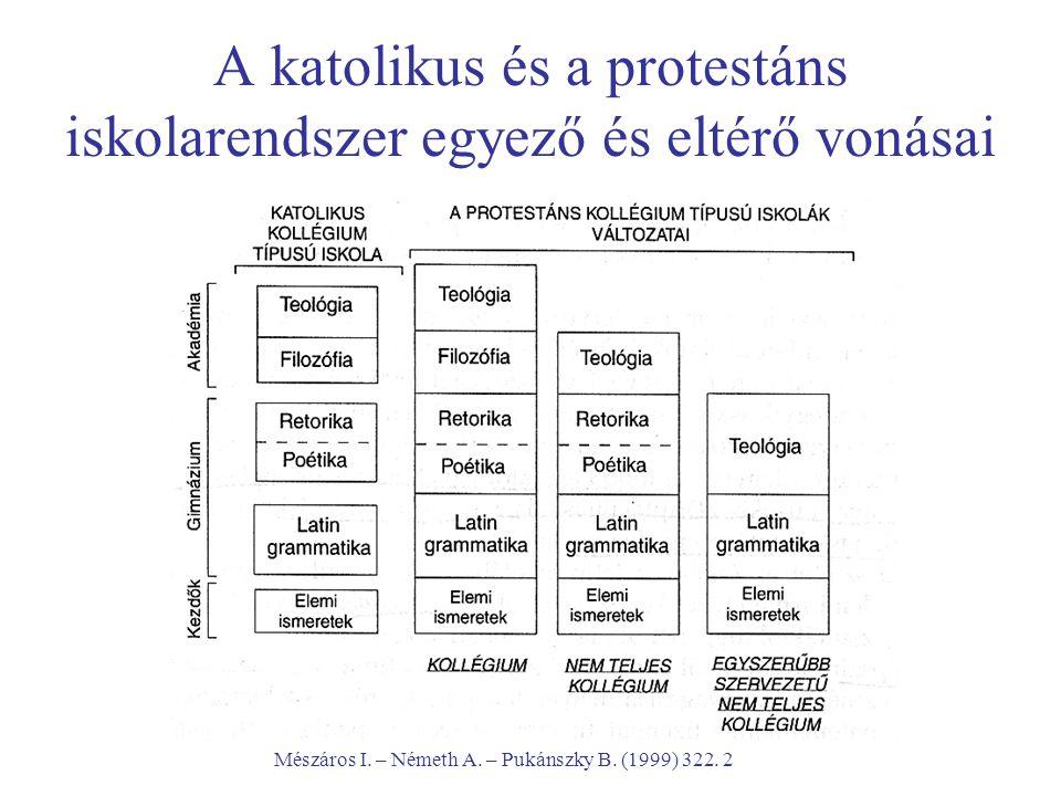 A katolikus és a protestáns iskolarendszer egyező és eltérő vonásai Mészáros I. – Németh A. – Pukánszky B. (1999) 322. 2
