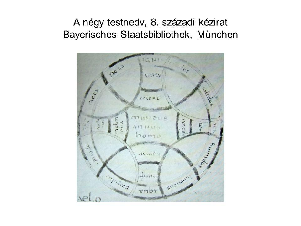 A négy testnedv, 8. századi kézirat Bayerisches Staatsbibliothek, München