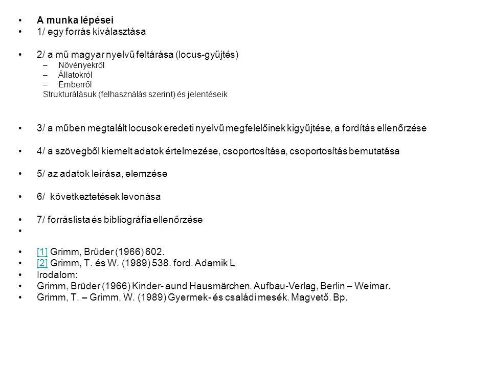 A munka lépései 1/ egy forrás kiválasztása 2/ a mű magyar nyelvű feltárása (locus-gyűjtés) –Növényekről –Állatokról –Emberről Strukturálásuk (felhasználás szerint) és jelentéseik 3/ a műben megtalált locusok eredeti nyelvű megfelelőinek kigyűjtése, a fordítás ellenőrzése 4/ a szövegből kiemelt adatok értelmezése, csoportosítása, csoportosítás bemutatása 5/ az adatok leírása, elemzése 6/ következtetések levonása 7/ forráslista és bibliográfia ellenőrzése [1] Grimm, Brüder (1966) 602.[1] [2] Grimm, T.