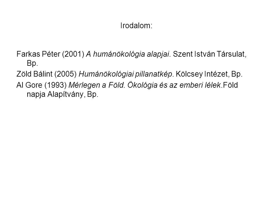 Irodalom: Farkas Péter (2001) A humánökológia alapjai.