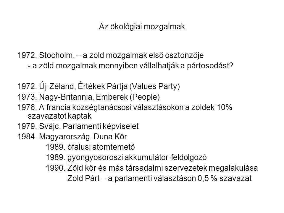 Az ökológiai mozgalmak 1972. Stocholm.