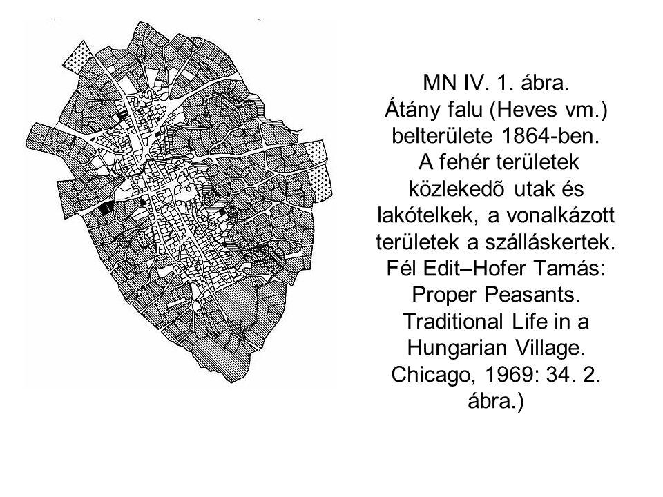 MN IV. 1. ábra. Átány falu (Heves vm.) belterülete 1864-ben. A fehér területek közlekedõ utak és lakótelkek, a vonalkázott területek a szálláskertek.