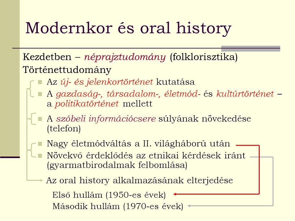 Modernkor és oral history Kezdetben – néprajztudomány (folklorisztika) Történettudomány Az új- és jelenkortörténet kutatása A gazdaság-, társadalom-,