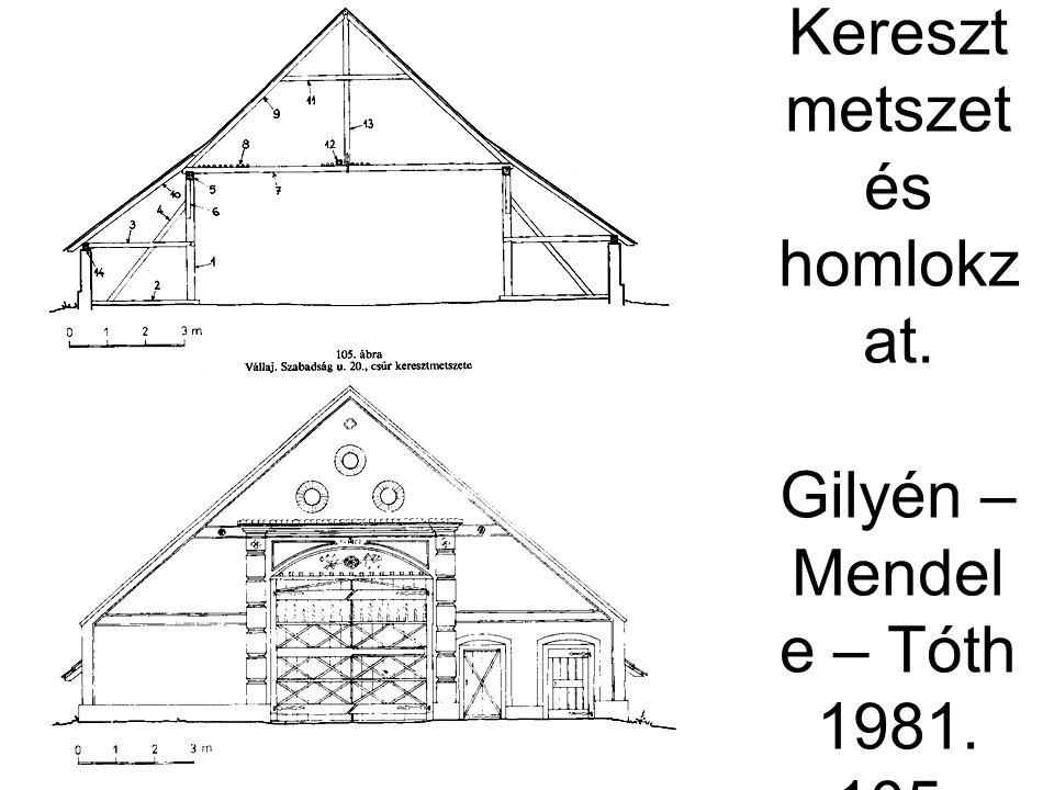 Cifracsű r, Vállaj. Kereszt metszet és homlokz at. Gilyén – Mendel e – Tóth 1981. 105- 106. á.