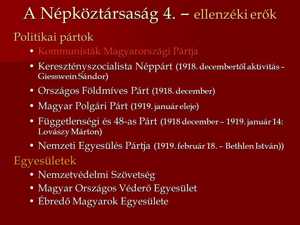 A Népköztársaság 4. – ellenzéki erők Politikai pártok Kommunisták Magyarországi PártjaKommunisták Magyarországi Pártja Keresztényszocialista Néppárt (