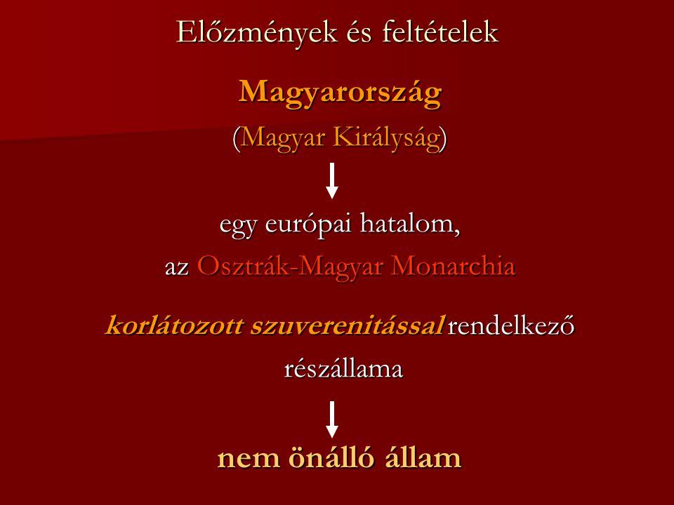 Előzmények és feltételek Magyarország (Magyar Királyság) egy európai hatalom, az Osztrák-Magyar Monarchia korlátozott szuverenitással rendelkező részá