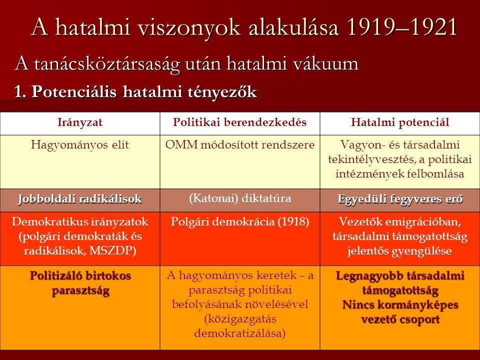 A hatalmi viszonyok alakulása 1919–1921 A tanácsköztársaság után hatalmi vákuum 1. Potenciális hatalmi tényezők IrányzatPolitikai berendezkedésHatalmi