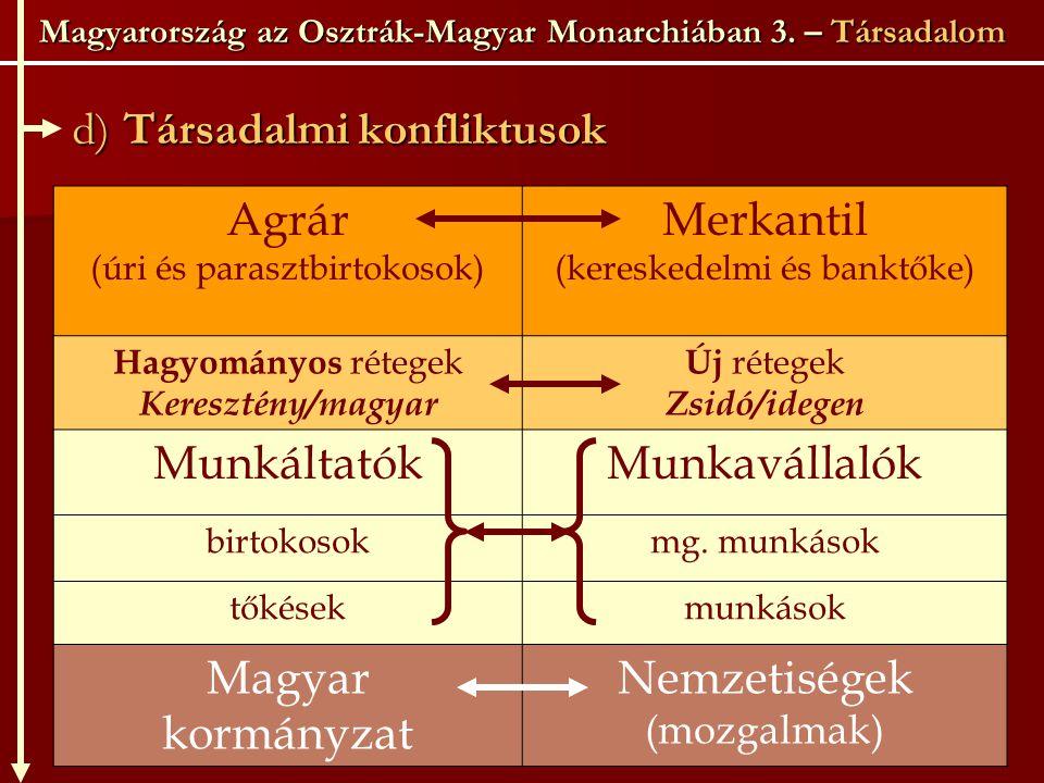 Magyarország az Osztrák-Magyar Monarchiában 3. – Társadalom d) Társadalmi konfliktusok Agrár (úri és parasztbirtokosok) Merkantil (kereskedelmi és ban