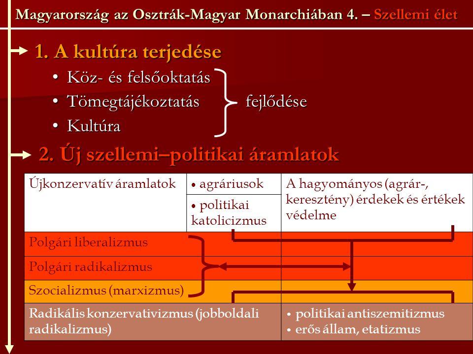 Magyarország az Osztrák-Magyar Monarchiában 4. – Szellemi élet 1. A kultúra terjedése 1. A kultúra terjedése Köz- és felsőoktatásKöz- és felsőoktatás