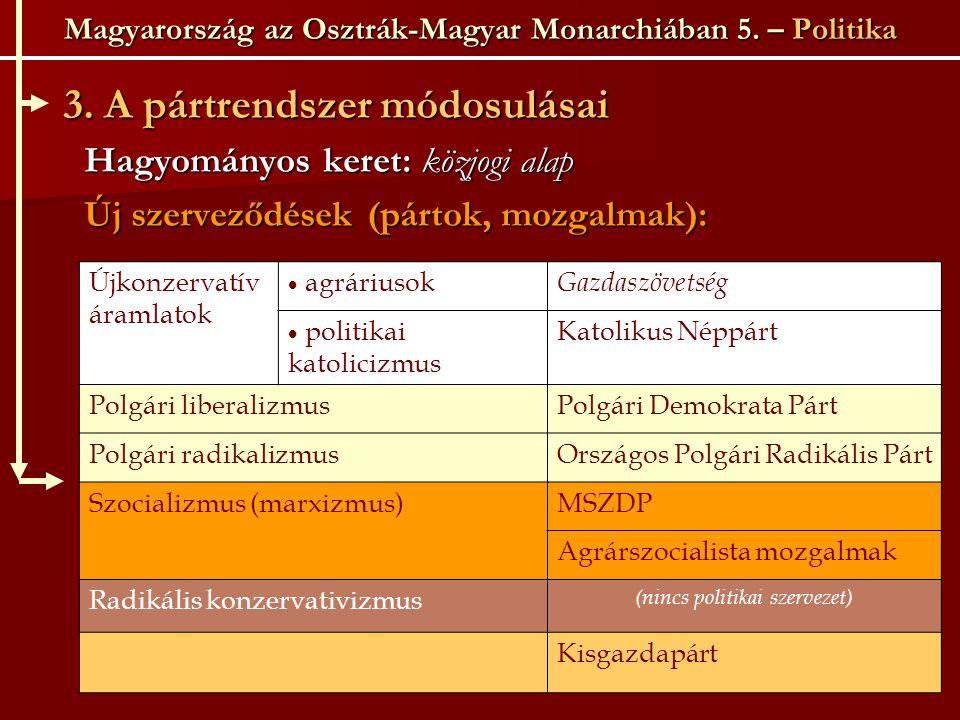 Magyarország az Osztrák-Magyar Monarchiában 5. – Politika 3. A pártrendszer módosulásai 3. A pártrendszer módosulásai Hagyományos keret: közjogi alap