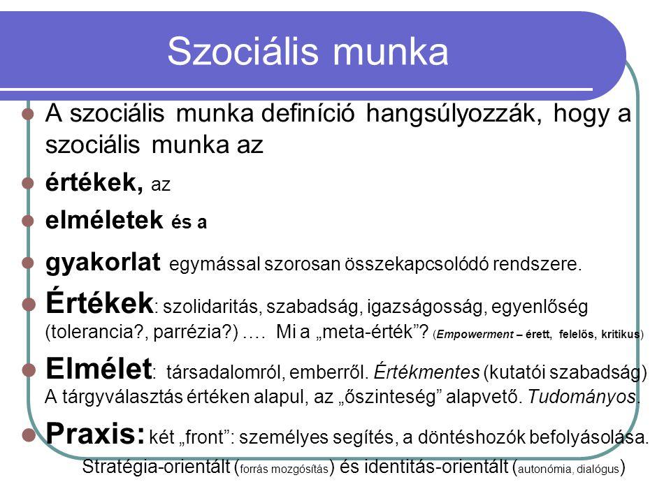 Szociális munka A szociális munka definíció hangsúlyozzák, hogy a szociális munka az értékek, az elméletek és a gyakorlat egymással szorosan összekapc