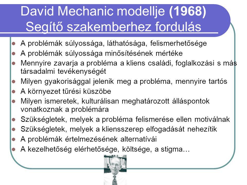 David Mechanic modellje (1968) Segítő szakemberhez fordulás A problémák súlyossága, láthatósága, felismerhetősége A problémák súlyossága minősítésének