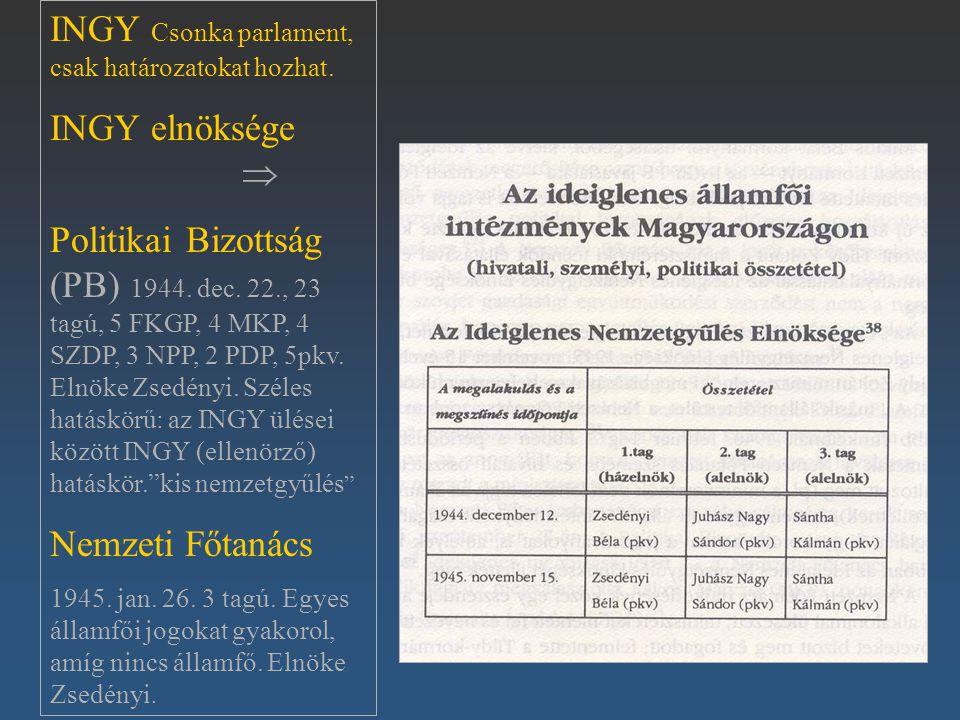 INGY Csonka parlament, csak határozatokat hozhat. INGY elnöksége  Politikai Bizottság (PB) 1944. dec. 22., 23 tagú, 5 FKGP, 4 MKP, 4 SZDP, 3 NPP, 2 P