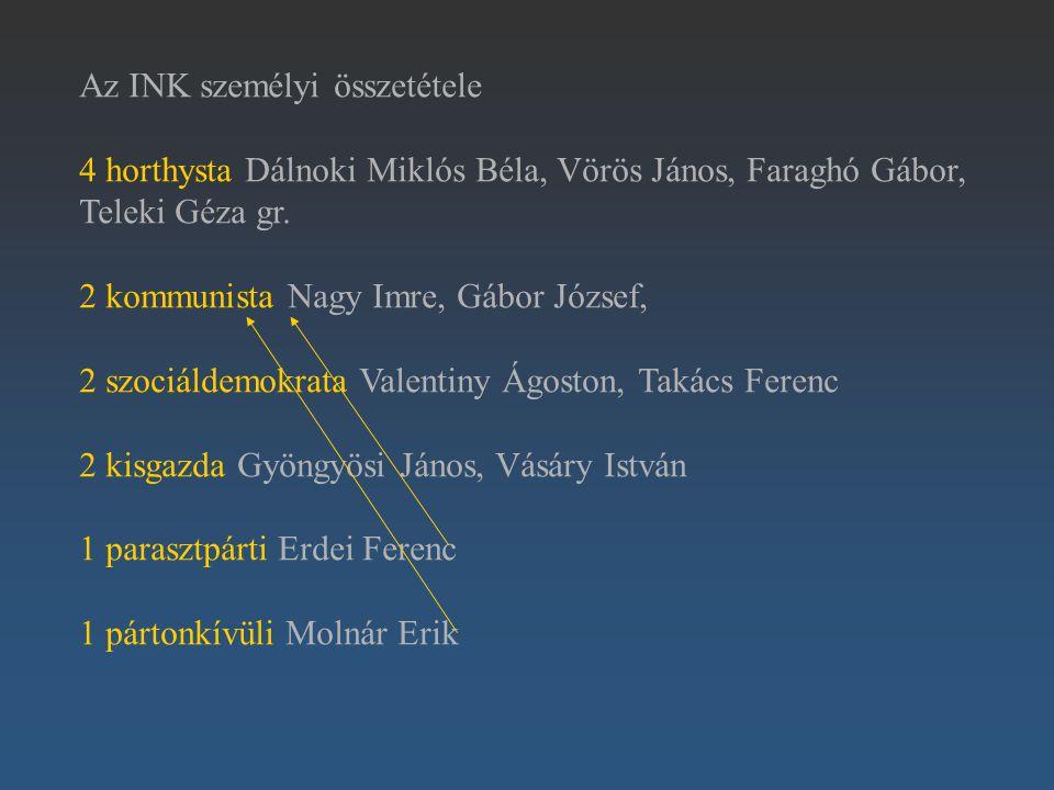 Az INK személyi összetétele 4 horthysta Dálnoki Miklós Béla, Vörös János, Faraghó Gábor, Teleki Géza gr. 2 kommunista Nagy Imre, Gábor József, 2 szoci
