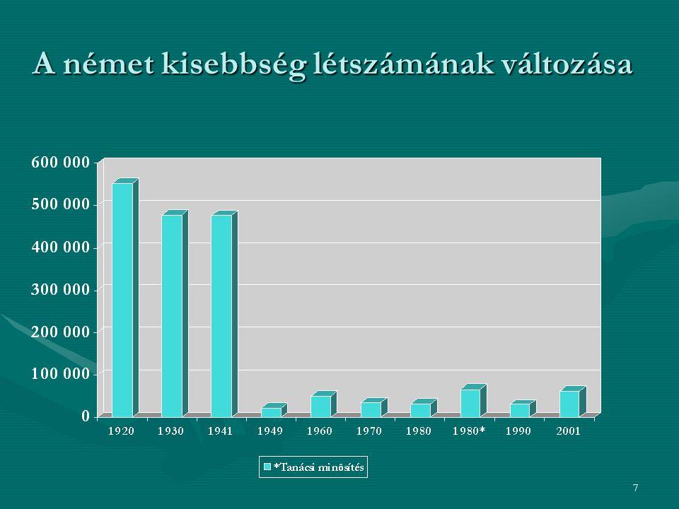 7 A német kisebbség létszámának változása