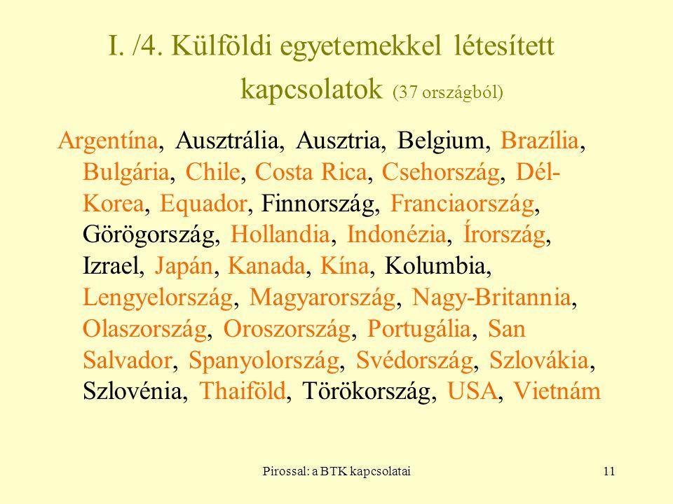 Pirossal: a BTK kapcsolatai11 I. /4. Külföldi egyetemekkel létesített kapcsolatok (37 országból) Argentína, Ausztrália, Ausztria, Belgium, Brazília, B