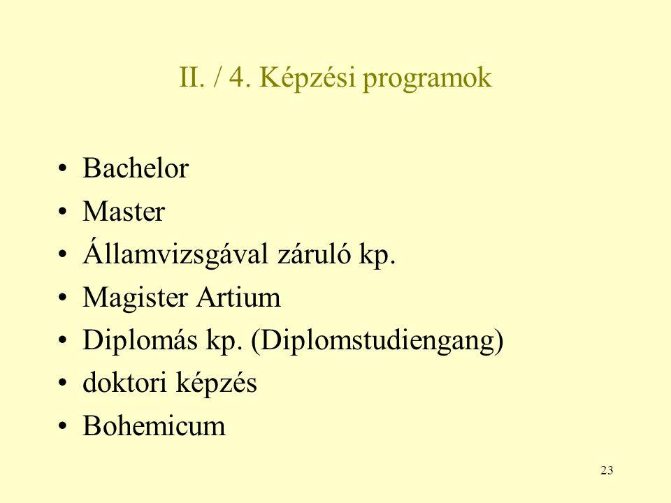 23 II. / 4. Képzési programok Bachelor Master Államvizsgával záruló kp. Magister Artium Diplomás kp. (Diplomstudiengang) doktori képzés Bohemicum