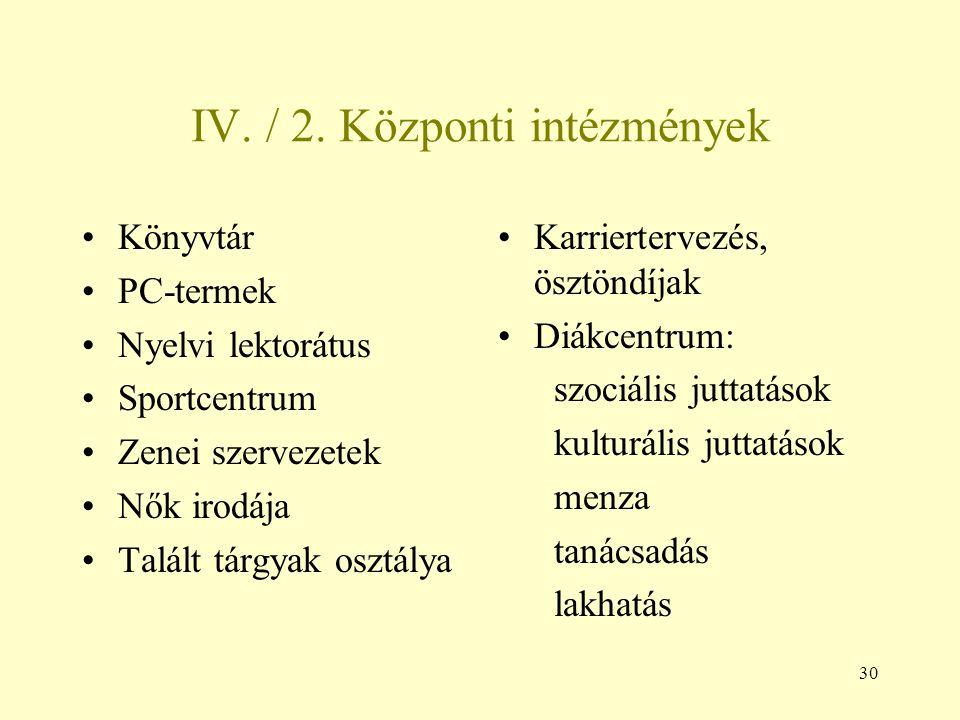 30 IV. / 2. Központi intézmények Könyvtár PC-termek Nyelvi lektorátus Sportcentrum Zenei szervezetek Nők irodája Talált tárgyak osztálya Karriertervez