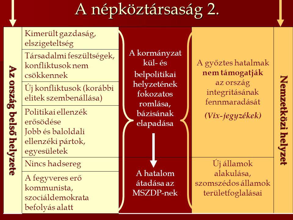 A népköztársaság 2. Az OMM szétesése Az ország belső helyzete Kimerült gazdaság, elszigeteltség A kormányzat kül- és belpolitikai helyzetének fokozato